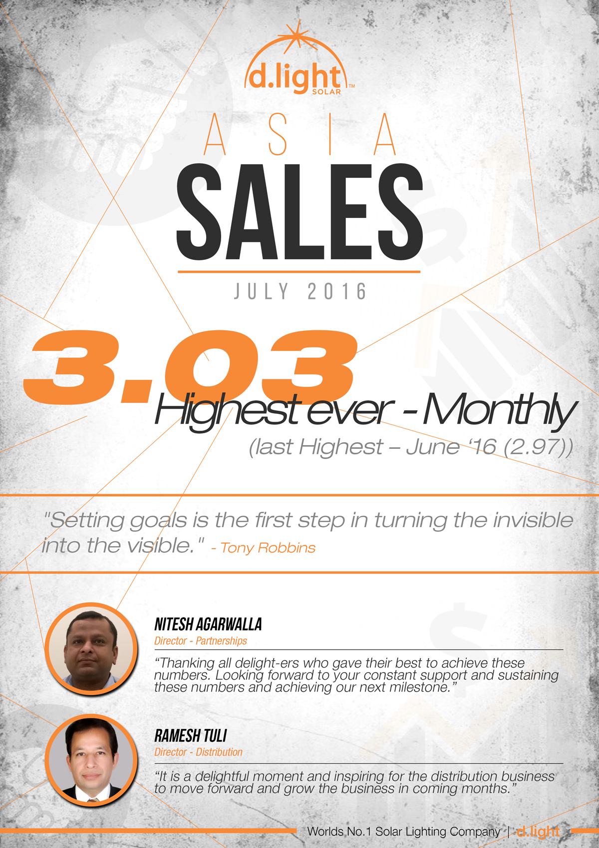 sales-emailer
